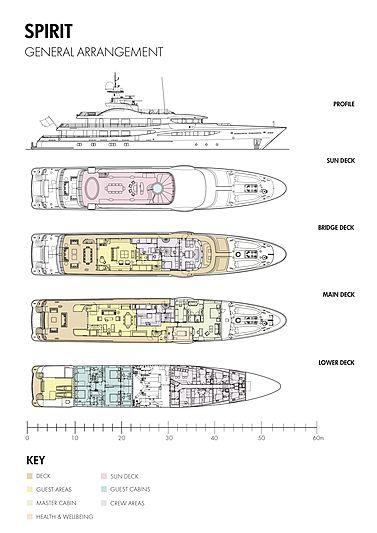 Spirit yacht general arrangement