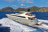 Y42 Yacht 192 GT