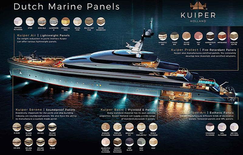 Kuiper Dutch Marine Panels Marketing