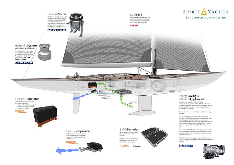 Spirit 111 yacht layout