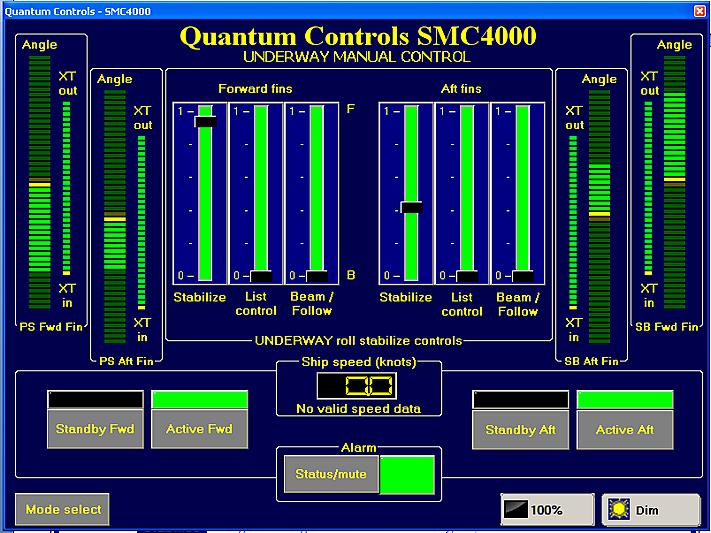 SMC4000 Underway Manual Control