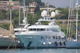 My Secret Yacht Heesen