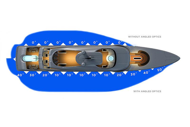 OceanLED Explore E8 marketing