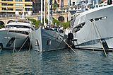 All About U 2 yacht in Monaco