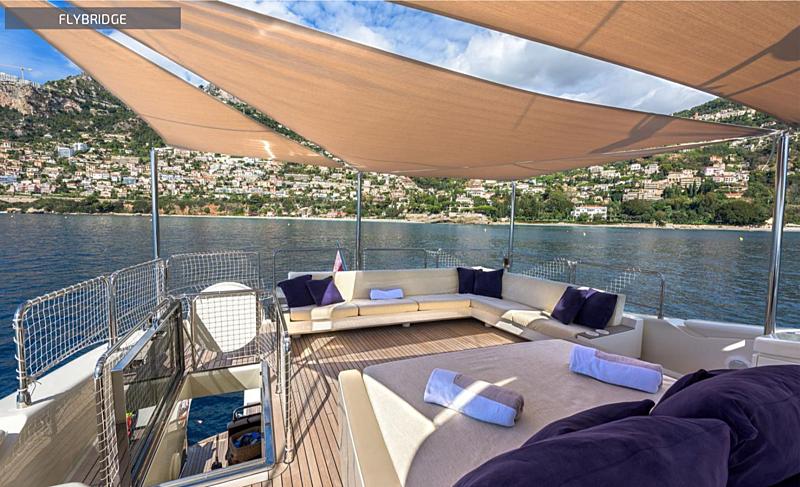 Eva Sofia yacht top deck