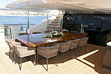 Imperial Princess Beatrice yacht aft deck