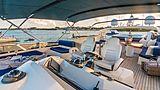 Top Gun Yacht United Kingdom