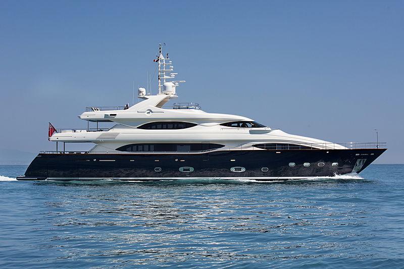 SIMA yacht CRN