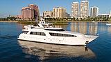 Sea Spirit  Yacht 190 GT