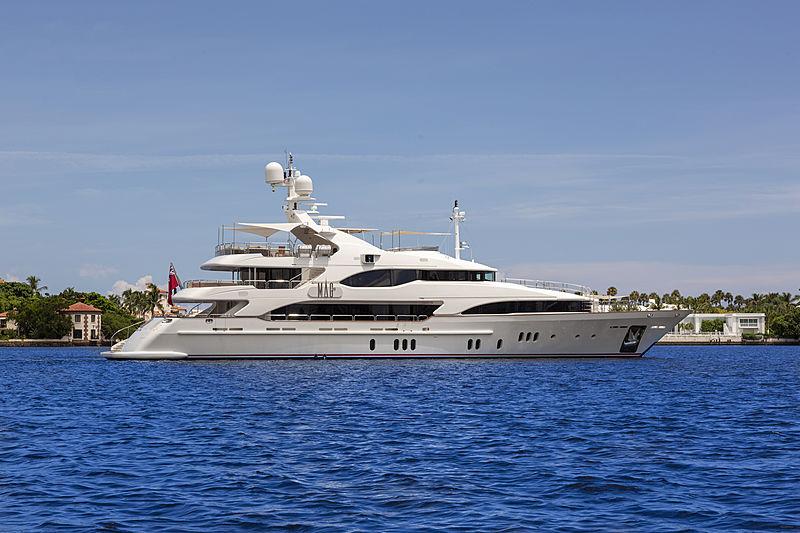 MAG III yacht profile