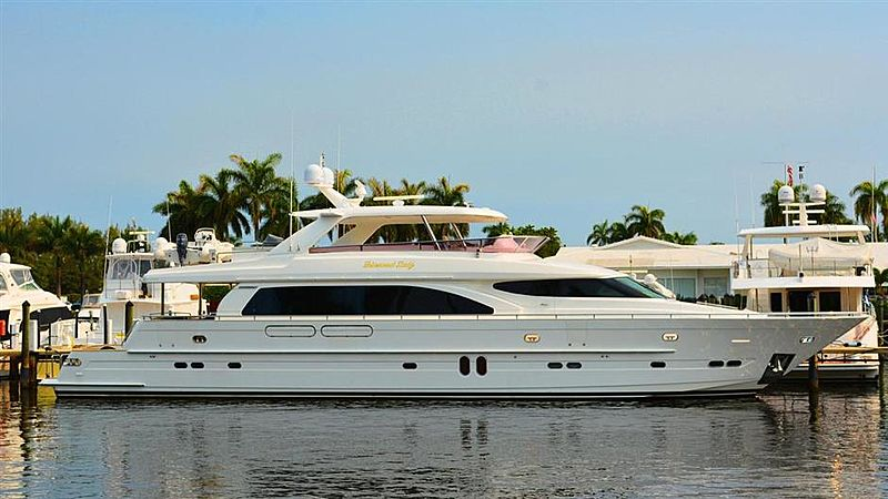KENTUCKY BELLE yacht Horizon