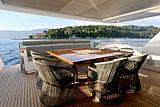 Princess Lona Yacht 34.88m