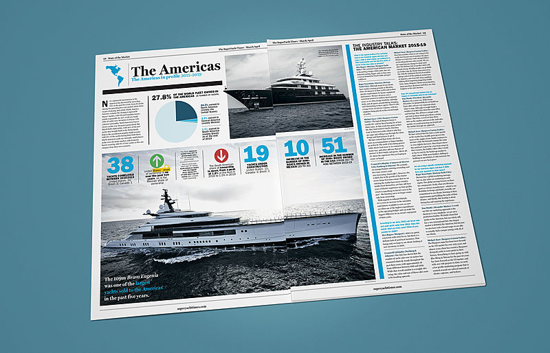 The SuperYacht Times newspaper Issue 31