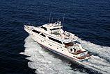 Anam Cara Yacht Ocean Alexander