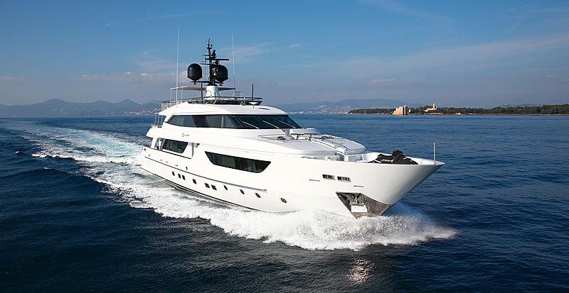 SUD yacht Sanlorenzo
