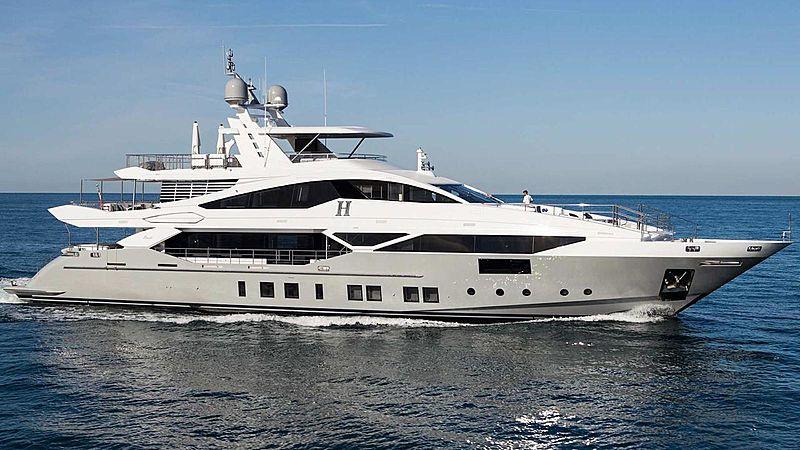 H yacht profile
