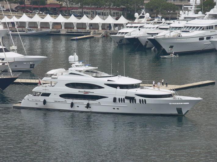 Zoom Zoom in Monaco