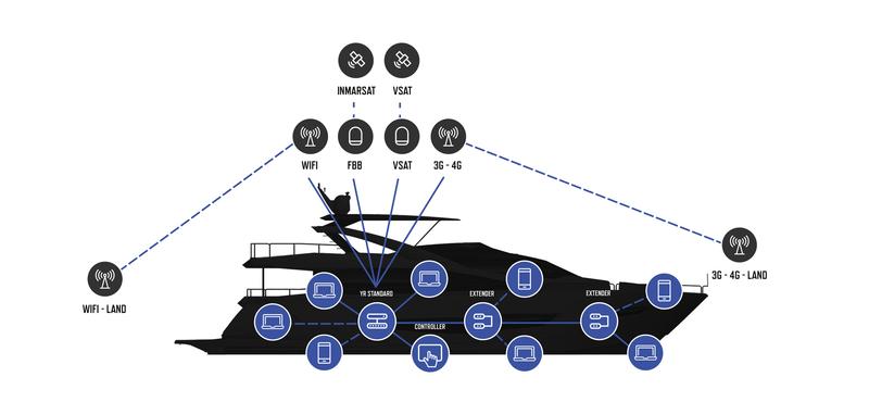 M2M Blue Tech Map Demo