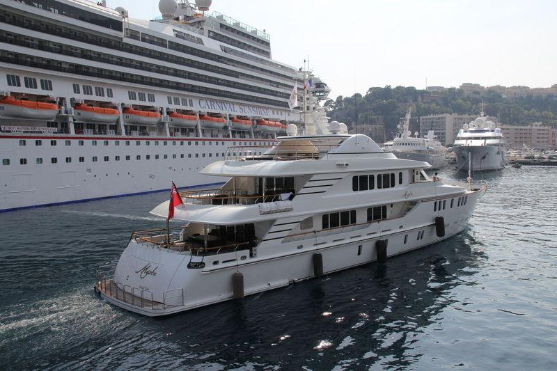 Mystic in Monaco