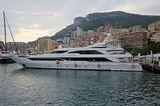Barents Yacht Benetti