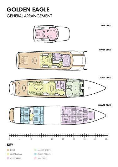 Golden Eagle yacht general arrangement