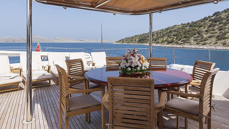 Imagine yacht sun deck