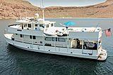 Laura  Yacht 24.3m