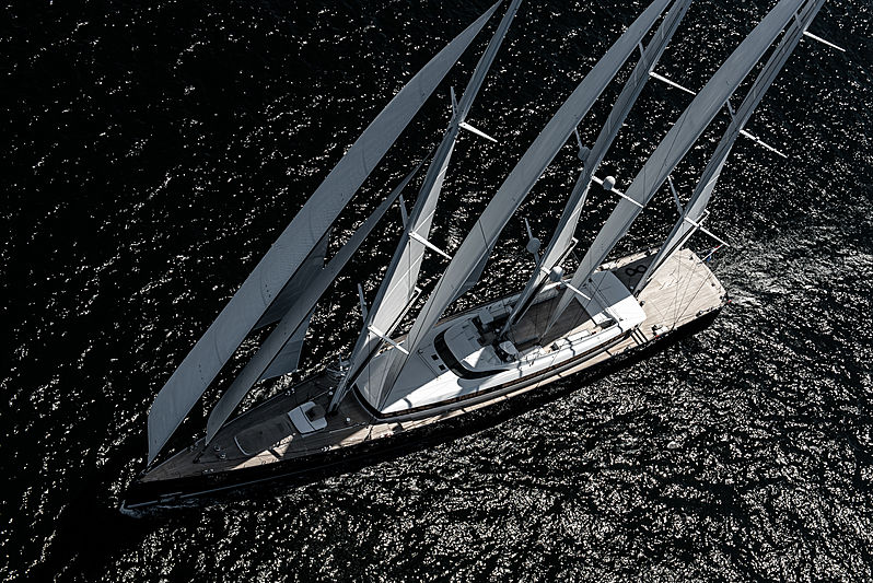 The future of sailing yachts