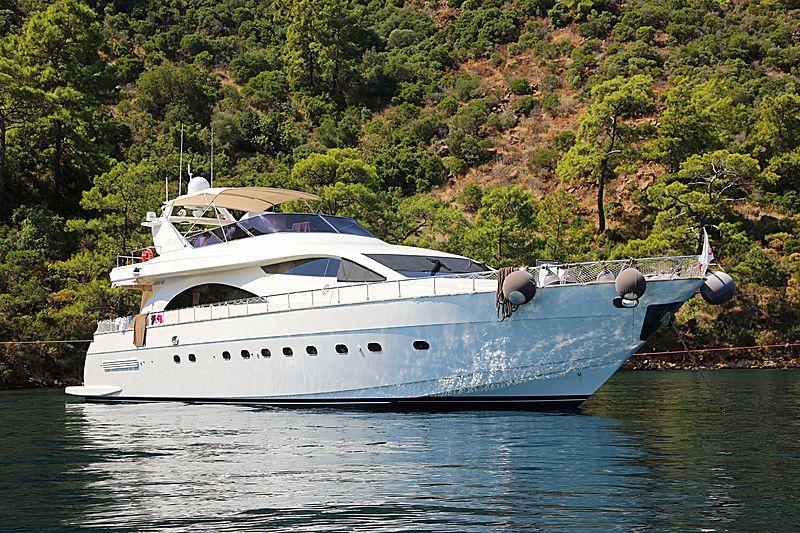 ANGEL-K yacht Permare