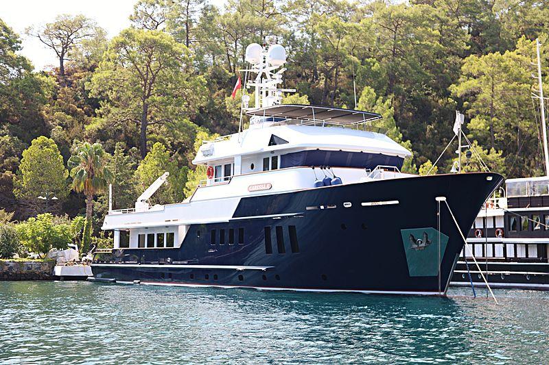 CARESSA K yacht RMK