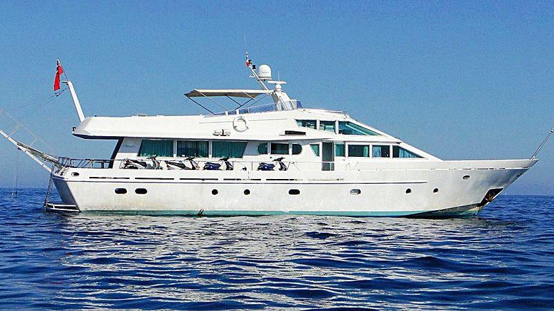 Mensh II yacht profile