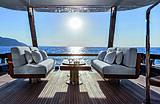 JaKat Yacht 2020