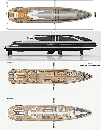 Lazzarini Design Studio yacht concept Xenos