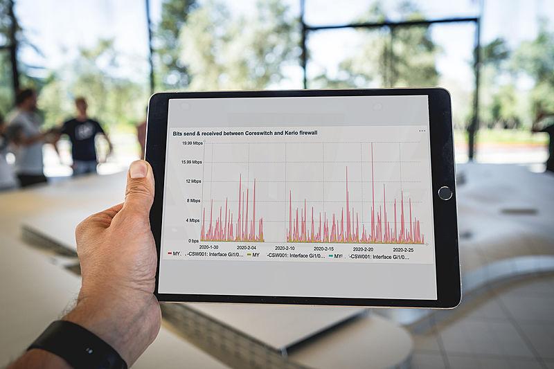 VBH AV/IT monitoring user interface mock up