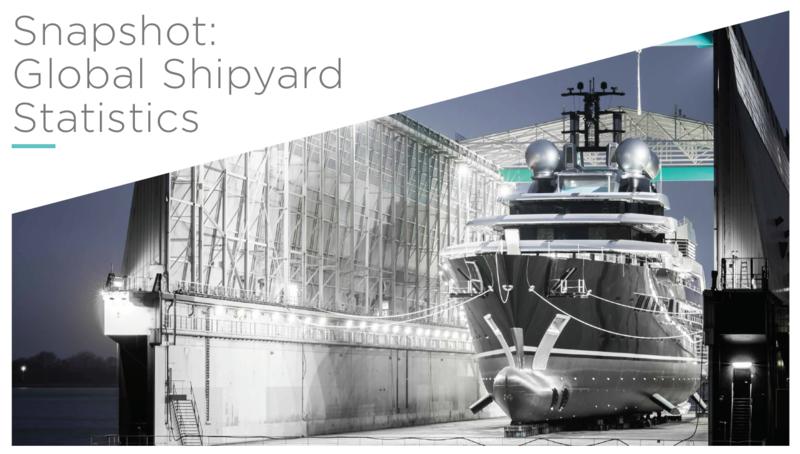 Snapshot - Shipyard statistics