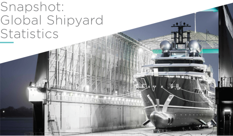 SuperYacht iQ Shipyard Statistics Display