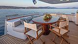 Grace yacht aft deck