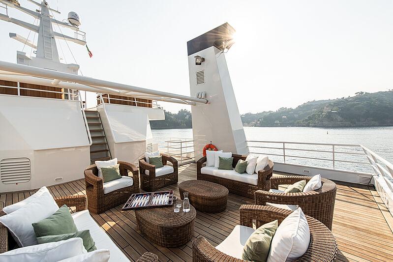 Bleu de Nimes yacht deck