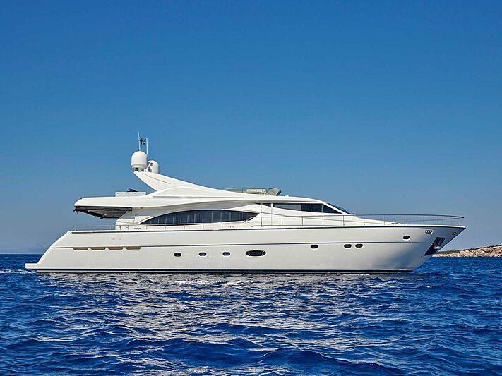 Elite yacht profile