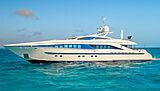 Man Of Steel Yacht 245 GT