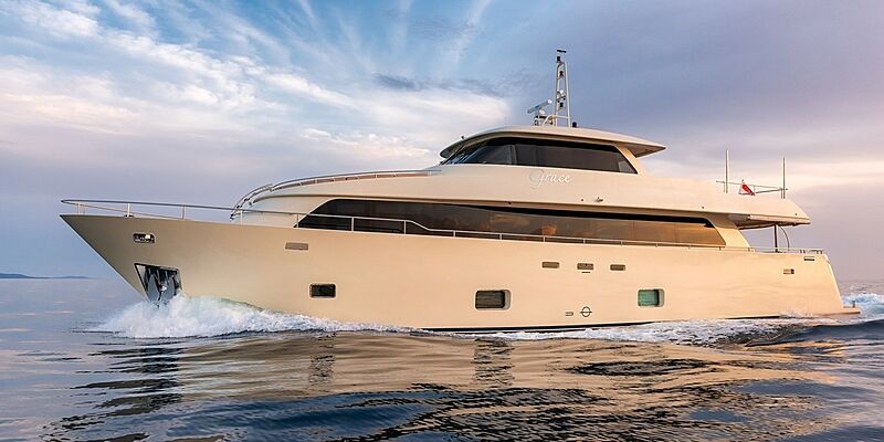 GRACE  yacht Aegean