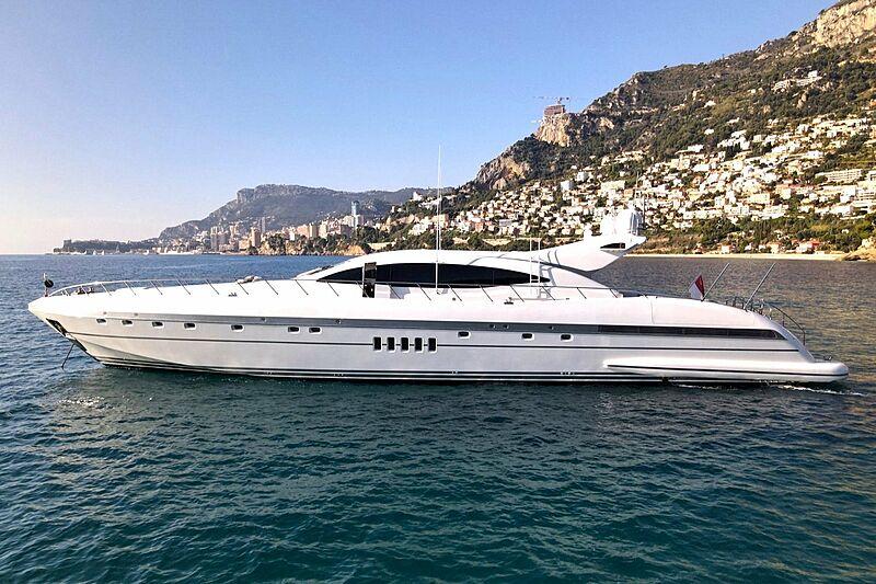 Splendida yacht profile