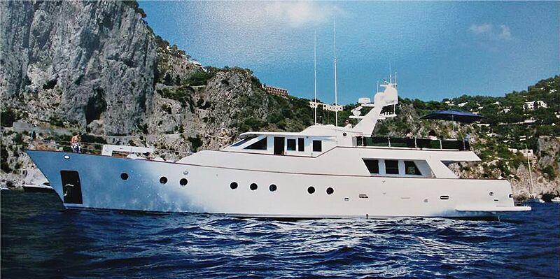 Nimar yacht profile
