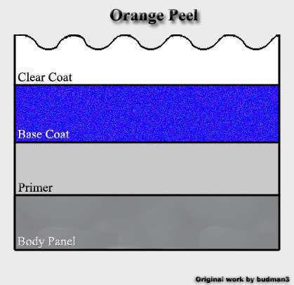 Orange peel feature for CCS advertorial