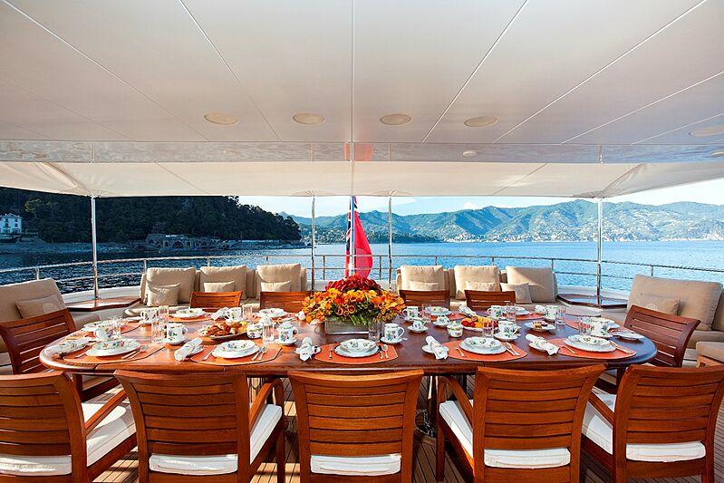 Olmida yacht deck