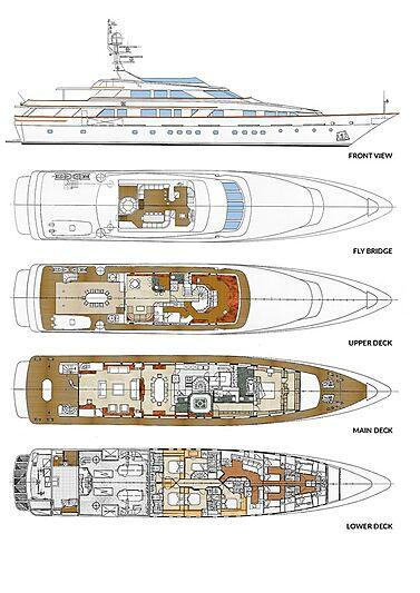 Mistress yacht GA