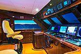 Silentworld yacht wheelhouse