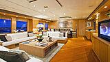 Criss C Yacht 224 GT