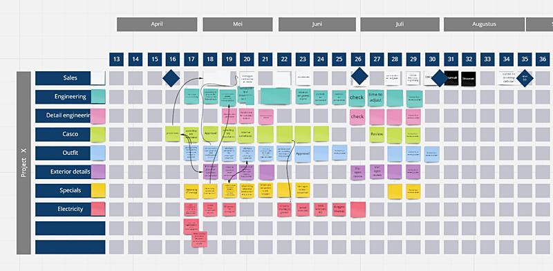 Critical Minds planning