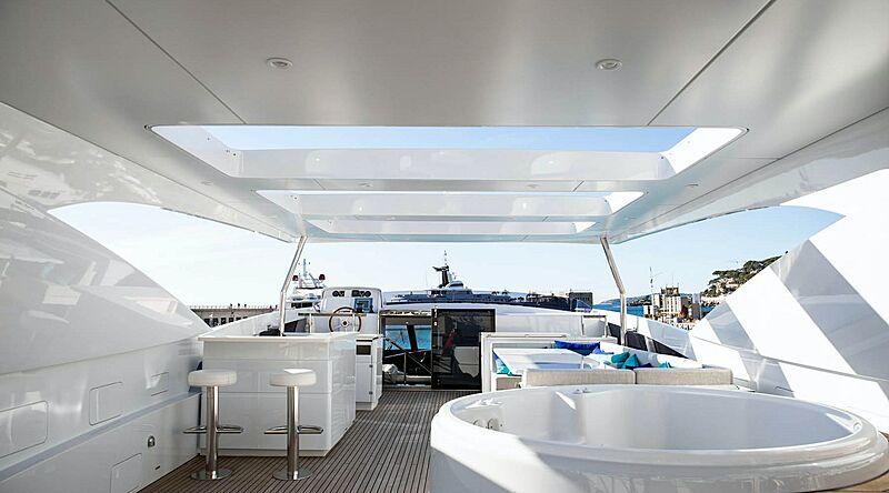 Parenthesis yacht deck